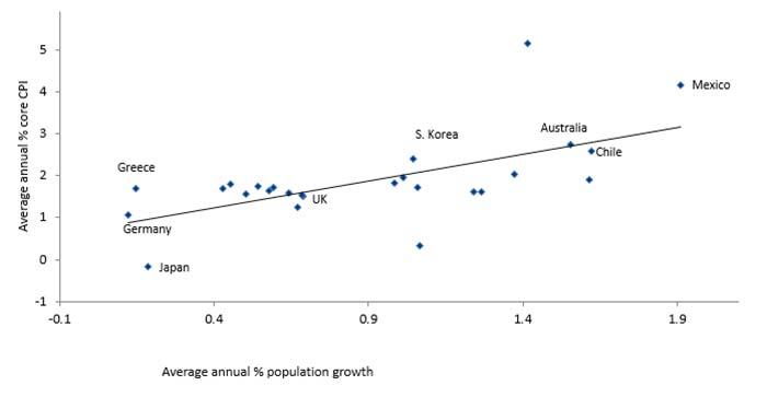 Beware inflation chart 2